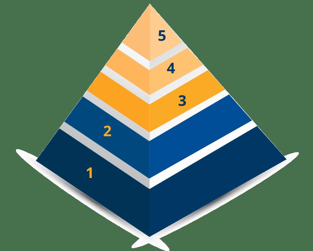 gestão e criação de negócios